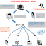 INTRODUCING: PALSECURE ON DEMAND™ Label Reprints